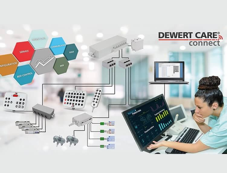 Erstmalige Vorstellung von Dewert Care® Connect im Video