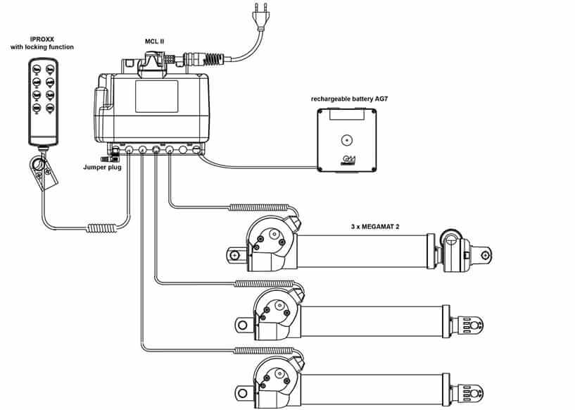 1- and 2-motor systems MCL II