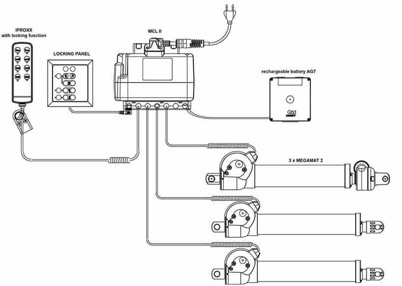 3-motor locking panel