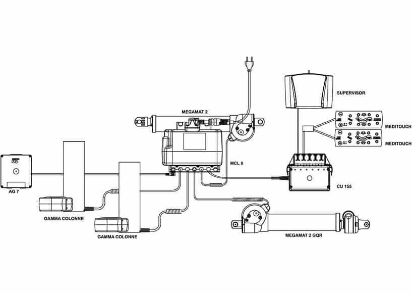 4-motor Meditouchsystem